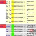 Nagios监控Windows 2003服务器的六大注意